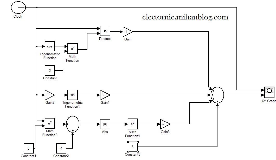http://electronic289.persiangig.com/image/matlab%201.jpg
