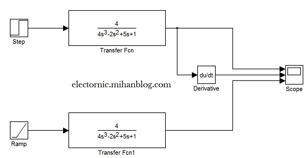 http://electronic289.persiangig.com/image/matlab%203.jpg